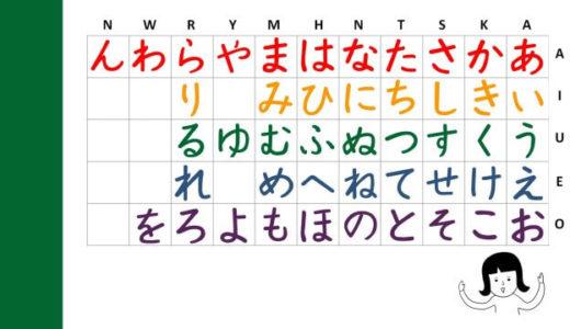 5 Tips untuk belajar hiragana dan katakana dengan mudah&menarik  (dan GRATIS!)